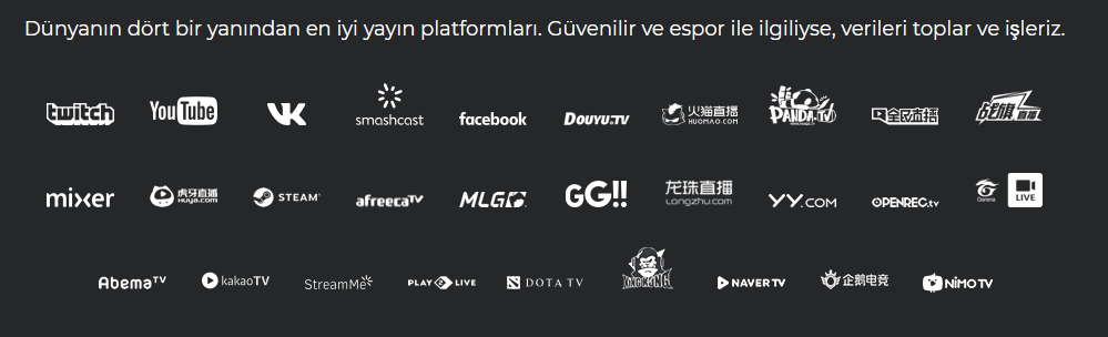 gaming in turkey esports charts - espor istatistik analiz rapor