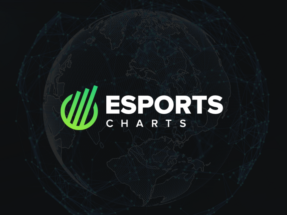 journey to the world of esports with esports charts